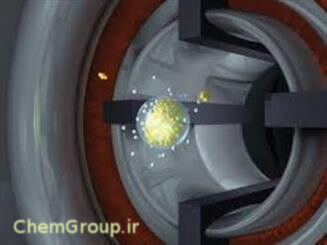 نرم افزار Atom visualizer