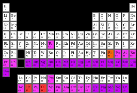 عناصر مصنوعی