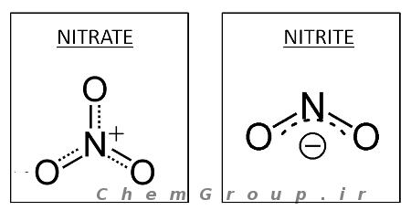 nitrate-nitrite