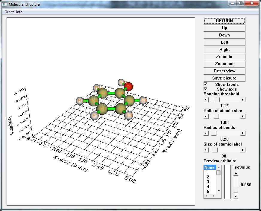 نرم افزار Multiwfn