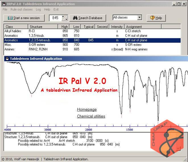 تفسیر طیفهای IR با نرم افزار قدرتمند IRPal