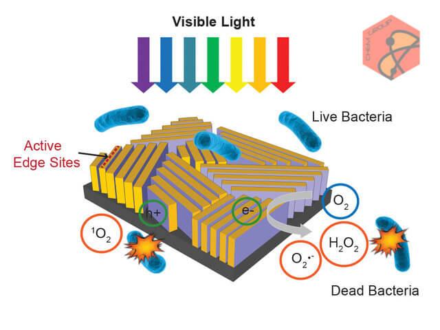 Nano-glass device 2
