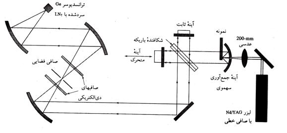 raman-spectroscopy-02