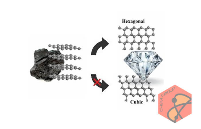 حل معمای تبدیل گرافیت به اشکال مختلف الماس