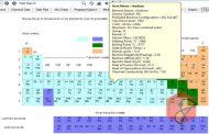 نرم افزار انجام محاسبات، شبیه سازی و بررسی ترکیبات شیمیایی ProsimgraphsPro v10.1