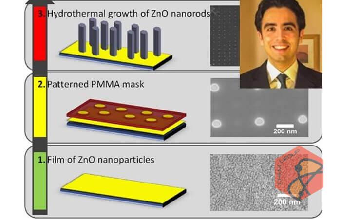 استفاده از اکسید روی کرم های ضدآفتاب برای تولید پنل خورشیدی