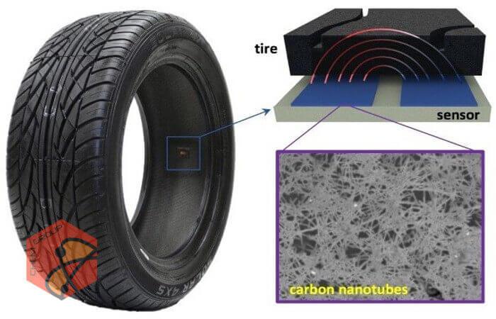 رصد دائم باد لاستیک خودرو با نانو لوله های کربنی