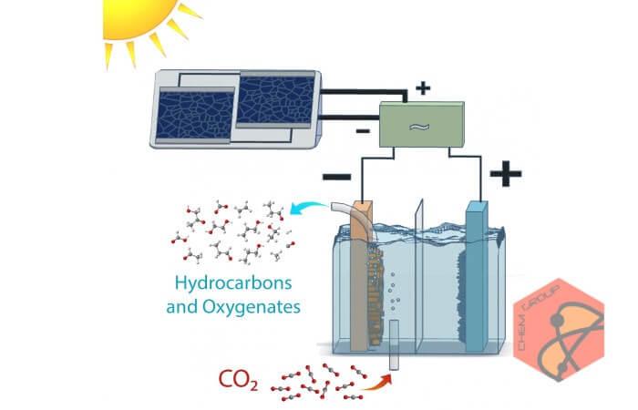 سیستم تبدیل نور خورشید به سوخت با تبدیل دی اکسید کربن به اتانول