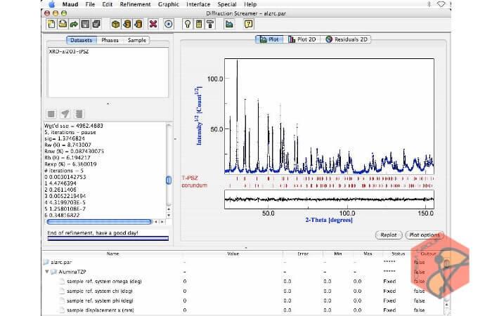 نرم افزار ام ای یو دی آنالیز مواد با استفاده از تکنیک دیفرکشن (پراش)، MAUD v2.9.1 x64 Portable