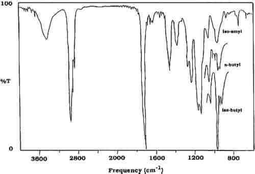 کاربرد طیف سنجی مادون قرمز در شناسایی پلیمرها