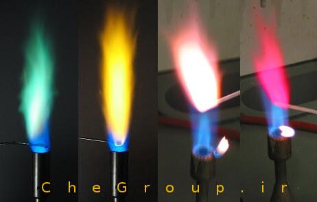 رنگ شعله عناصر