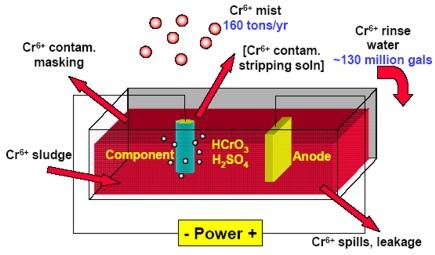 کتاب مکانیسم های الکترونی شیمی آلی